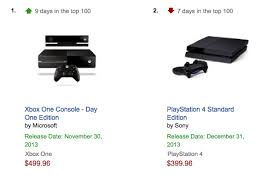 Xbox One Reclaims Top Spot On Amazon Games Chart From Ps4