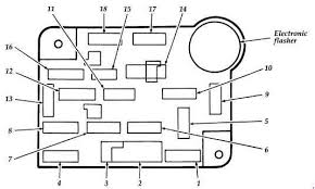 1992 1996 ford econoline fuse box diagram fuse diagram 1992 1996 ford econoline fuse box diagram
