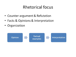 unit opinion essays part ppt video online  4 rhetorical