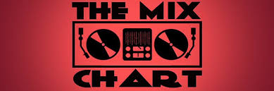 House Music South Africa The Mix Chart House Music South