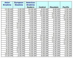 Hours To Minutes Chart 10 Best Images Of Day By Hour Chart Times Chart Day