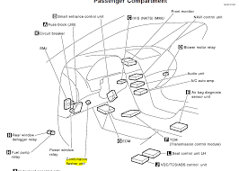 2008 Infiniti Qx56 Fuse Box Diagram