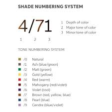 Wella Underlying Pigments Chart Your Guide To Wellas Hair Color Charts Wella Professionals
