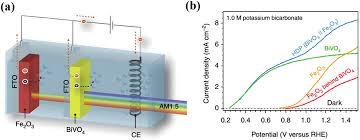 nano futures org  at Rtao 16710c As Range Selector Wiring Diagram