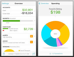 budgeting or personal finance for college students budgeting apps for college students under fontanacountryinn com