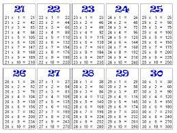 Printable Multiplication Chart To 30 Bedowntowndaytona Com