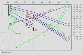 auction track bundling effects in a rail track auction download scientific diagram