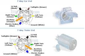 wiring diagram for a 7 way trailer plug the wiring diagram trailer wiring diagrams trailer wiring information trailer wiring diagram