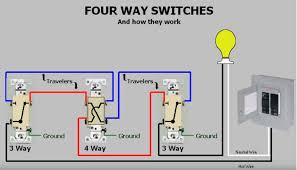 help wiring 4 way ge jasco light switches connected things i disconnected all the existing switches then i tested the loose wires one by one and found that only one was hot however it s a white wire that was