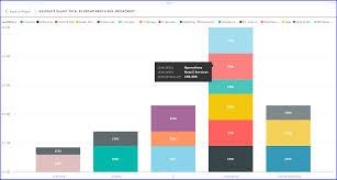 Power Bi Visualisation Org Chart Insightful Data