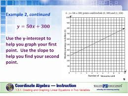 graphing linear equations in two variables guided practice example 2 6 example