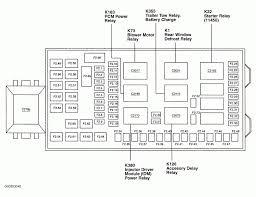 2007 pt cruiser fuse box types of bus topology cisco asa 2005 pt cruiser fuse box diagram at 2004 Pt Cruiser Fuse Box
