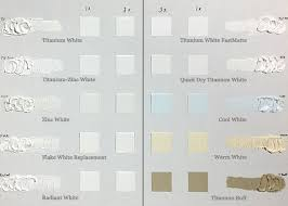 Gamblin Oil Colour Choosing From Their Many Whites
