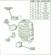 1993 jeep cherokee fuse box diagram 1993 image 1993 jeep cherokee alternator wiring diagram images on 1993 jeep cherokee fuse box diagram