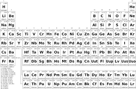 File:Periodic table simple en bw.svg - Wikimedia Commons