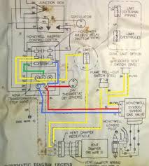 wiring diagram for burnham boiler the wiring diagram burnham vent damper wiring diagram nilza wiring diagram