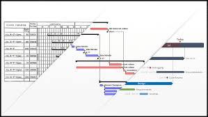 Beautiful Gantt Chart Template 77 Beautiful Gallery Of Gantt Chart Tool Chart Design