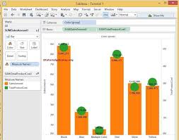 Tableau Dual Axis Bar Chart Side By Side Tableau Dual Axis