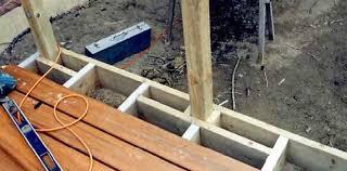 railings installing wood deck rail posts diy plans deck corner post w64