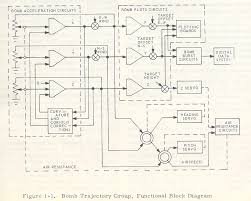 simple hot rod wiring diagram simple image wiring basic hot rod wiring diagram images on simple hot rod wiring diagram