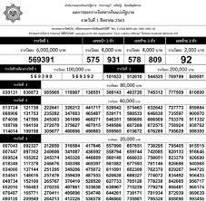 ตรวจผลสลากกินแบ่งรัฐบาล ตรวจหวย งวดประจำวันที่ 1 สิงหาคม 2563