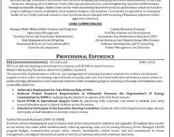 Executive Resume Writers Atlanta Ga Resume Writers In Resume