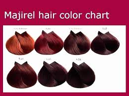 Hair Number Chart Prototypic Colour Shades For Hair Chart Hair Color Shades
