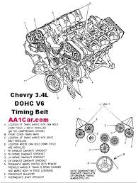 chevrolet impala engine l v cars gallery 1997 chevrolet lumina engine 3 4 l v6 vehiclepad