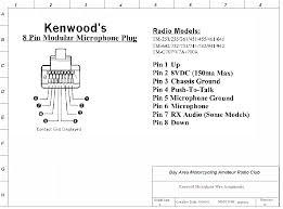 kenwood radio mic wiring diagram wiring diagrams best kenwood wiring diagram stereo mike wire amplifier circuit radio cobra 4 pin wiring diagram kenwood radio mic wiring diagram