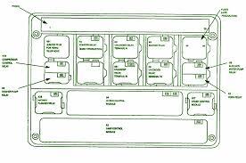 hazard flasher relaycar wiring diagram 1992 bmw 540 i compressor fuse box diagram
