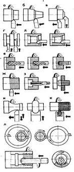 Практика для получения первичных профессиональных навыков Учебная  Токарная обработка точение один из самых распространенных видов обработки металлов резанием осуществляемый на станках токарной группы