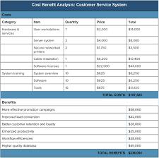 Marketing Gantt Chart Template Or Cost Benefit Analysis An