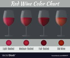 Red Color Chart Red Wine Color Chart