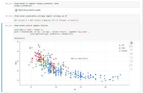 Using Visualization Packages Anaconda Documentation