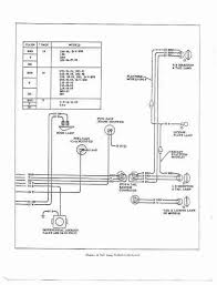 monitoring1 inikup com 1966 c10 wiring diagram 1966 chevy truck wiring diagram 1966 nova fuse box opinions about wiring diagram 65 chevelle fuse box wiring schematics diagram rh