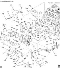 engine diagrams chevy hhr network rapidshare com files 10131220 hhrss zip html