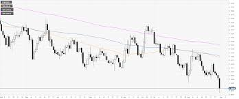Eur Usd 4 Hour Chart Eur Usd Technical Analysis Euro At The Edge Of A Deeper Cliff