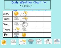 Weather Chart Daily Weather Chart White Board Resource