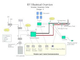forest river 5th wheel wiring diagram wiring diagram libraries forest river battery wiring diagram simple wiring postforest river battery wiring diagram wiring diagram schematics forest