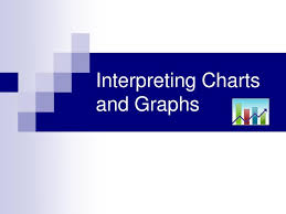 Ppt Interpreting Charts And Graphs Powerpoint Presentation