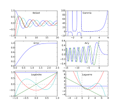 9 numerical routines scipy and numpy