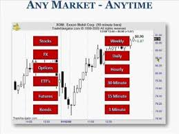 Steve Nison Candlestick Charts Steve Nison Explains The Value Of Candlestick Charts