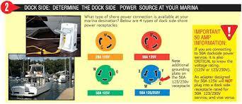 20a twist lock receptacle wiring diagram sample wiring diagram twist 20a