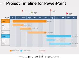 Free Project Timeline Template Project Timeline For Powerpoint Presentationgo Com