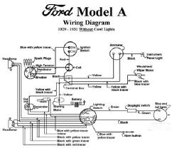 electrical model a garage Model A Ford Wiring Diagram 1929 1931 ford model a wiring diagram (no cowl lights) model a ford wiring diagram with cowl lights