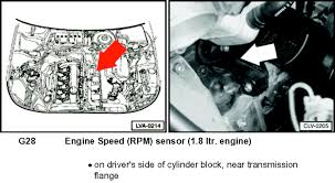 2002 vw passat wagon 1 8t (turbo) need diagram for location of vw 2.0 engine parts diagram at 2003 Vw Jetta Engine Diagram