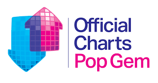 80s Pop Charts Shortlist For Official Charts Pop Gem 80 The 80s