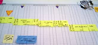 I Hate Gantt Charts Agile Project Planning With Hand Made Gantt Charts