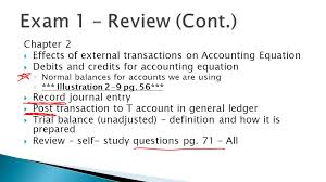 chapter 2 effects of external transactions on accounting equation debits and credits for accounting