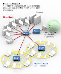 wireless lan article about wireless lan by the dictionary wireless lan